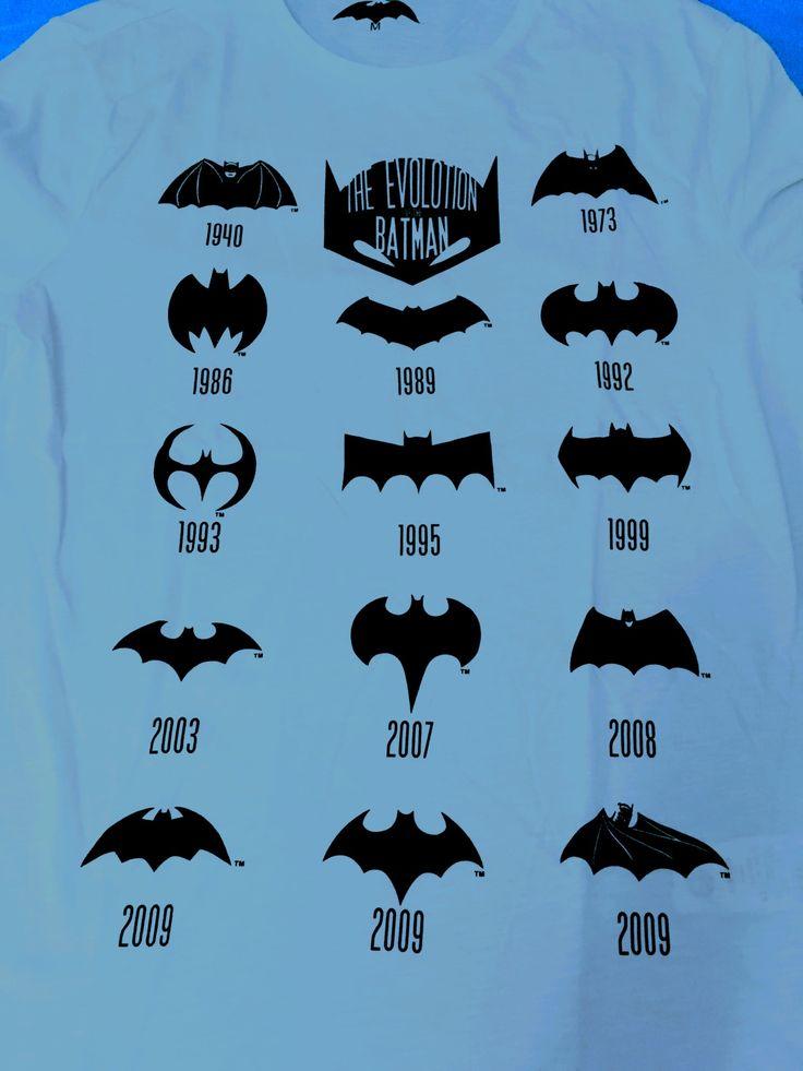 Evolution of Batman.