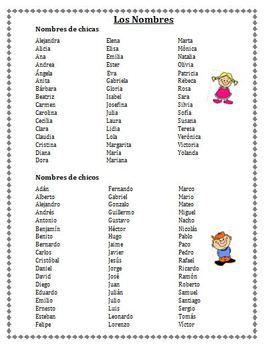 Best 25+ Spanish names ideas on Pinterest | Spanish vocabulary, Spanish language and Spanish