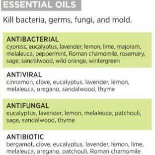essential oils and uses...