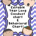 Use these conduct charts in your class to help motivate students stay on track! The cute graphics in the charts will help your students know what i...