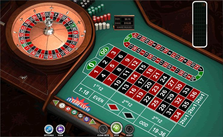 Cara Curang Menang Bermain Judi Roulette Online