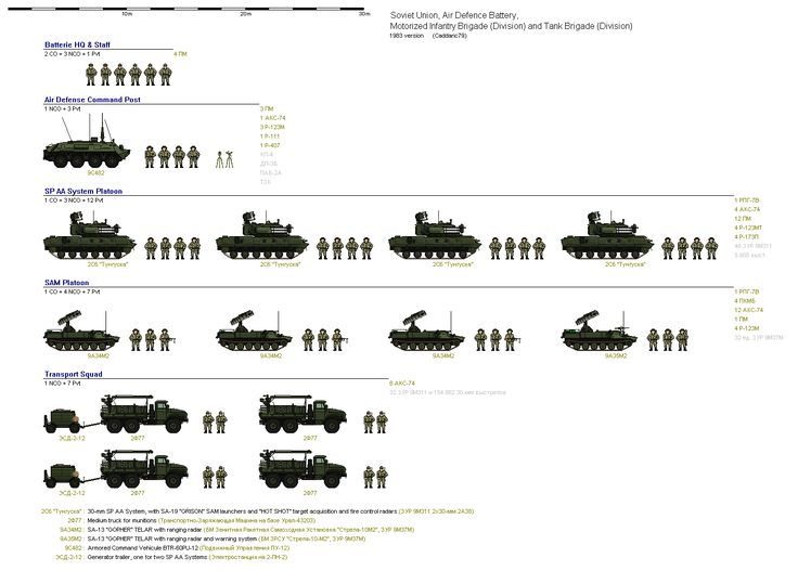 Shipbucket  Misc DrawingsFd Scale VehiclesLand Vehicles  Real