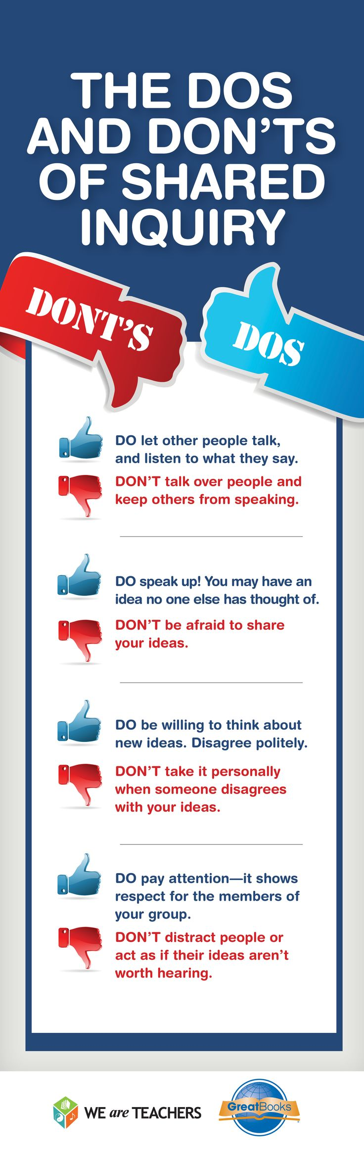 The Dos and Don'ts of Shared Inquiry. Click to learn more about the Shared Inquiry method.