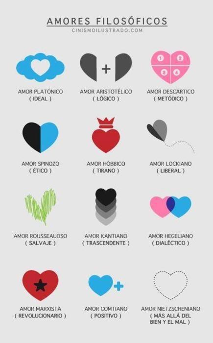 Filosofia e o Amor