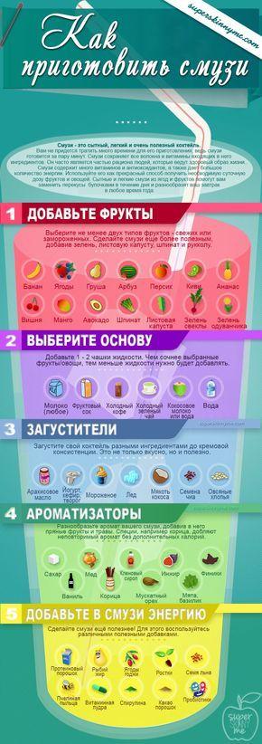 Как приготовить смузи 5 шагов
