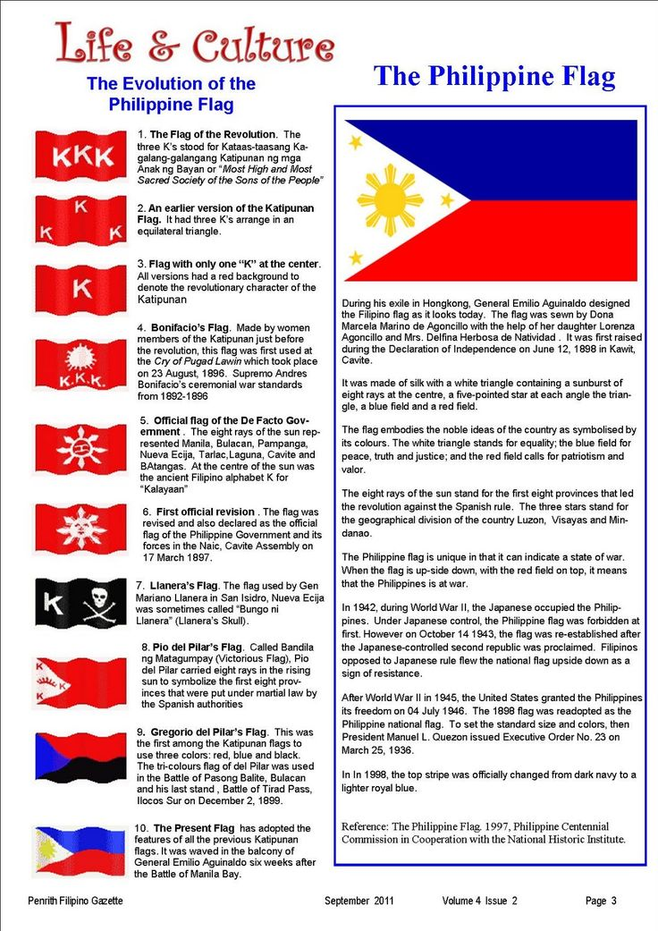 The evolution of the Philippine flag.