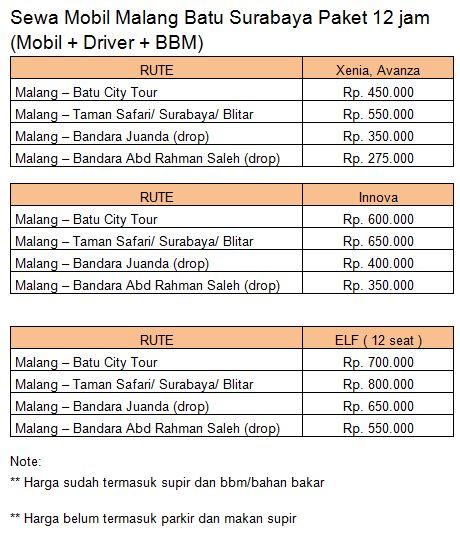 Rental Mobil di Malang mulai Rp. 275 ribu ( mobil, driver dan BBM ) | Info and trick