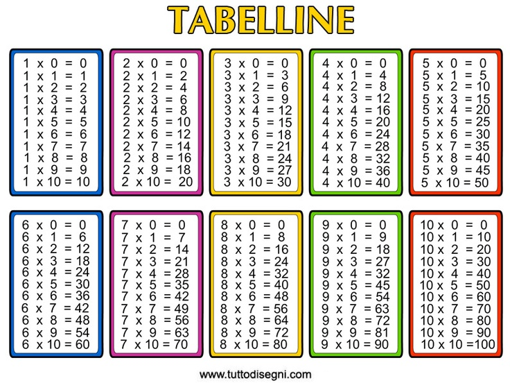 Free multiplication printable table asilo e scuola per for Table 9 multiplication