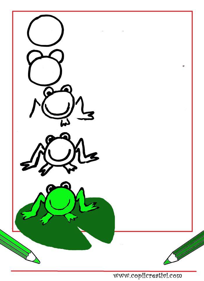 Cifra 0 – transformata in broscuta