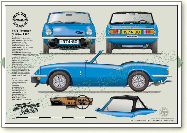 Triumph Spitfire 1500 1974-80 classic sports car portrait print