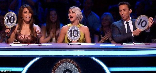 Perfect score: Carrie Ann Inaba, Julianne and Bruno Tunoli gave Alfonso Ribeiro tens across the board