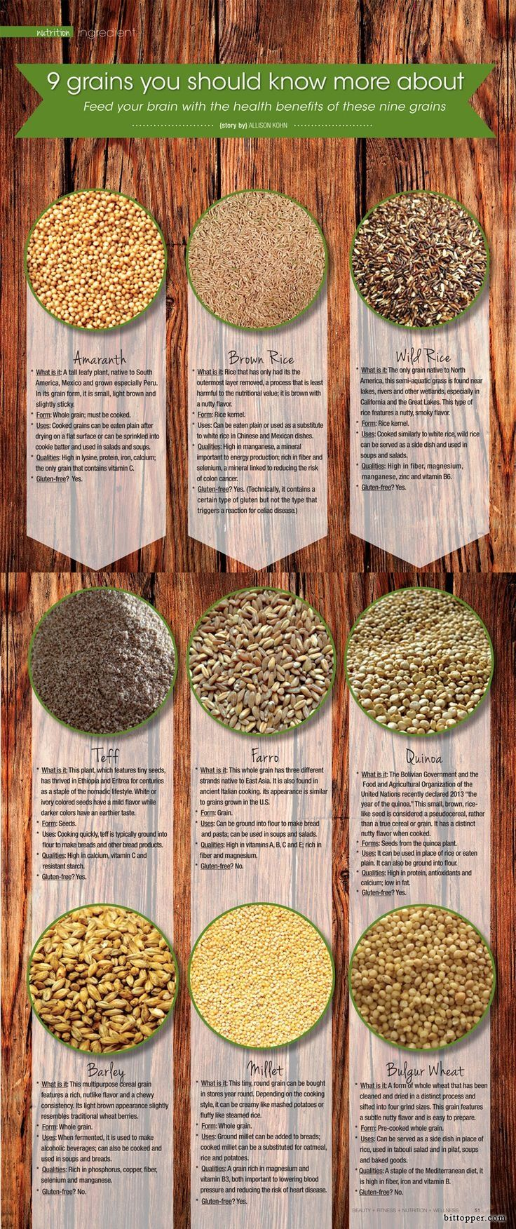 78 Best Health Food Images On Pinterest Healthy Living 13 Killer Circuit Workouts You Can Do At Home Minqcom 9 Super Grains And Why Should Make More Meals With Them An Infographic From Good Kc