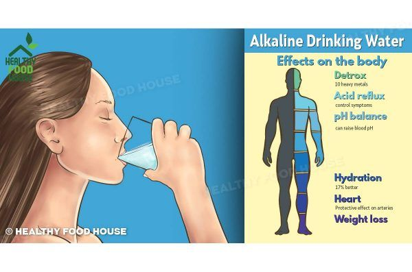 Cancer, the deadliest disease nowadays, is a constant threat to all of us. Yet, you probably have already heard about the fact that cancer cells cannot thrive in the alkaline environment. Therefore, the alkaline water we are recommending today is a real natural miracle! The scale of pH (potential hydrogen) values starts with zero and […]