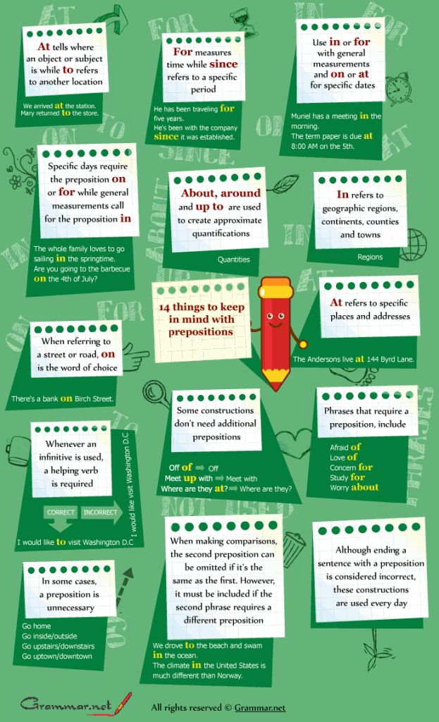 14 things to keep in mind about prepositions