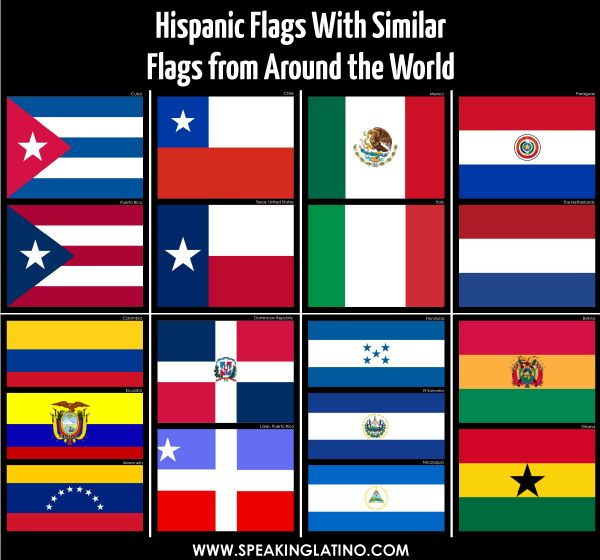 Hispanic Flags With Similar Flags from Around the World | Hispanic flags that have a look-a-like from around the world. A list, images and short stories of the Spanish speaking countries with similar flags. #Flags #Hispanic via http://www.speakinglatino.com/hispanic-flags-with-similar-flags/