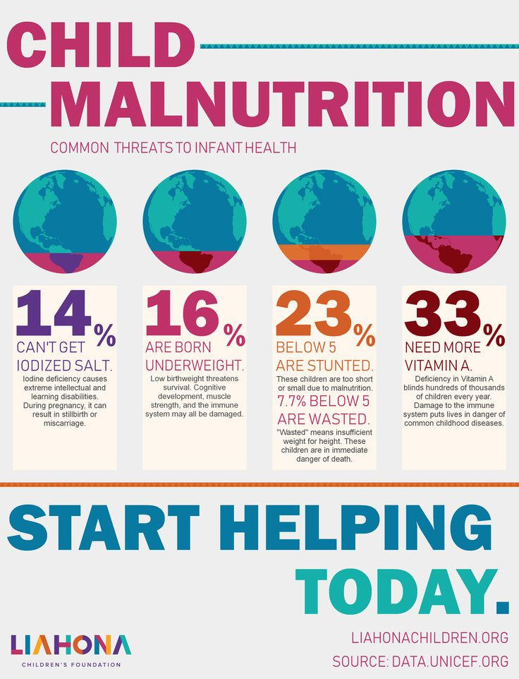 Undernutrition contributes to the deaths of over 3 million children every year! We're a global organization on a mission to change that by nurturing the future change makers of the world. Our vision is of happy, healthy kids that become productive, and self-reliant adults.  Join us!