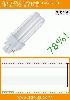 Osram 302844 Ampoule à Economie d'Energie G24q-3 26 W (Cuisine). Réduction de 78%! Prix actuel 7,57 €, l'ancien prix était de 34,43 €. https://www.adquisitio.fr/osram/osram-dulux-26w865-g24q-3