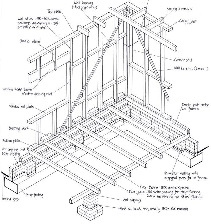 105 best images about construction details on pinterest for New construction building process
