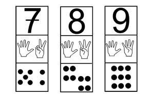 Apprendre les chiffres