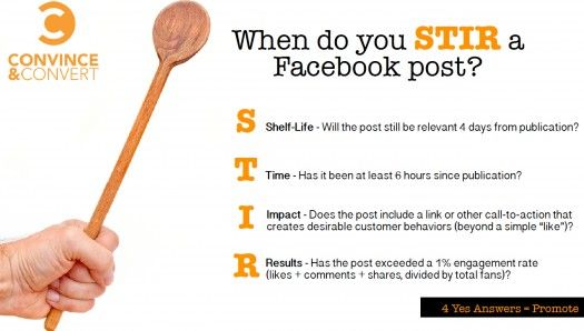 How to Know When to Promote a Facebook Post