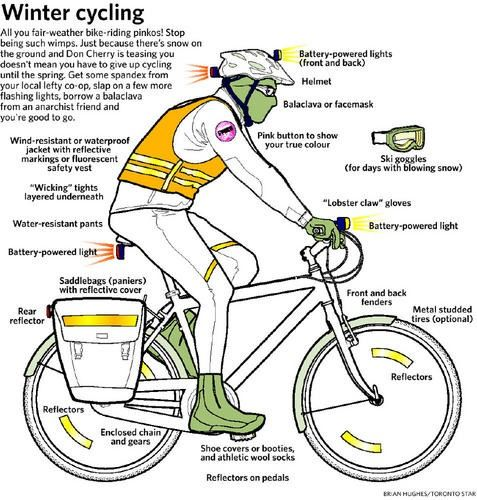 Best 25 Winter Cycling Gear Ideas On Pinterest Winter Cycling
