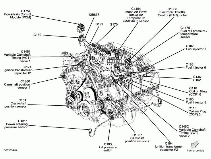 Ford Focus Engine Diagram Video Di 2020 Taurus Ford Diagram