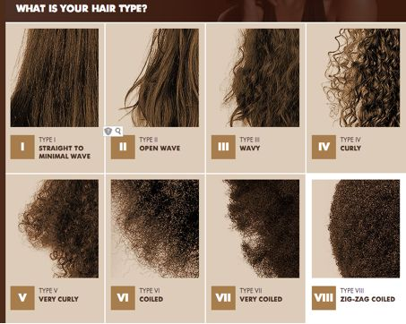 Quelles vitamines il faut ajouter au shampooing pour la croissance et le renforcement des cheveu