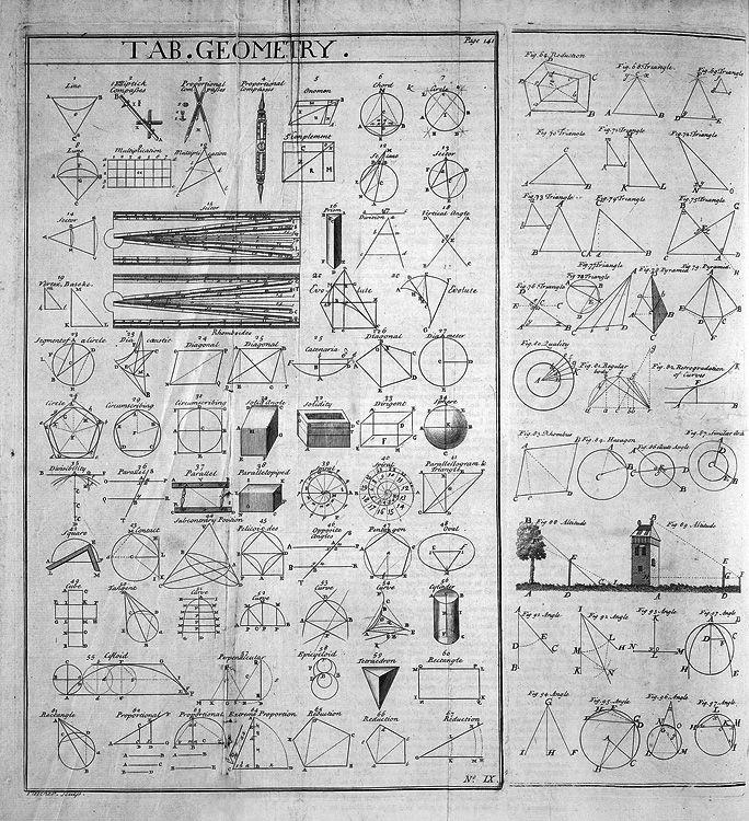 http://www.citrinitas.com/history_of_viscom/images/masters/cyclopedia.html