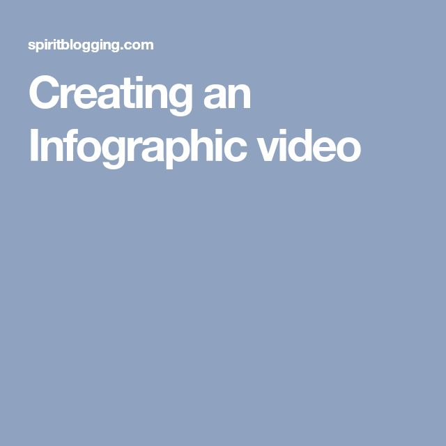 Creating an Infographic video