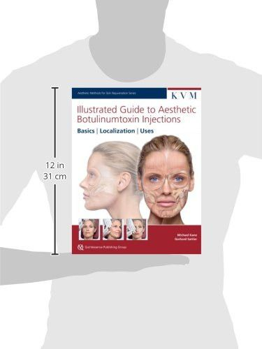 Illustrated Guide to Aesthetic Botulinum Toxin Injections: Dosage, Localization, Uses (Aesthetic Met