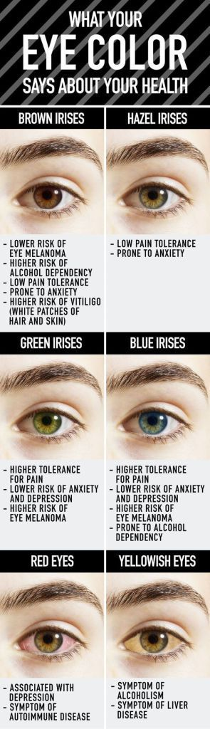 Your Eyes Are Mirror To Your Health � 14 Things Your Eyes Can Tell You About Your Health