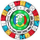 Mandala Tzolkin - Foto: Fundación para la Ley del Tiempo