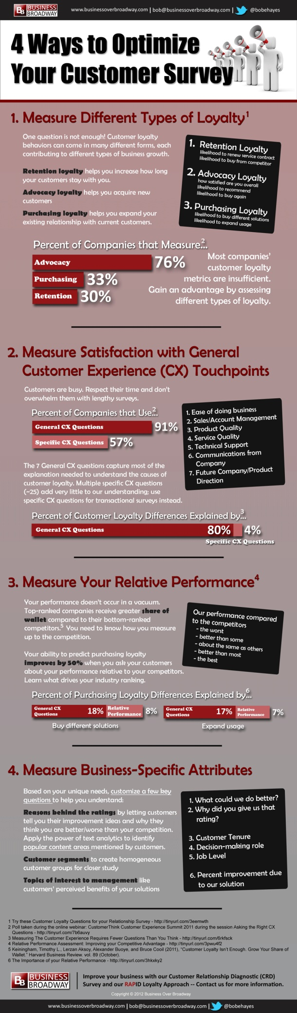 4 Ways To Optimize Your Customer Survey [INFOGRAPHIC]