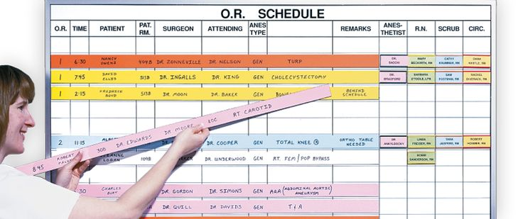 OR Surgery Schedule Magnetic DryErase Hospital Whiteboard