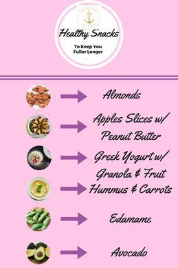 Healthy Snacks To Keep You Fuller Longer - Anchored Mommy |Healthy Snacks| |Postpartum Weight Loss| |weight loss|