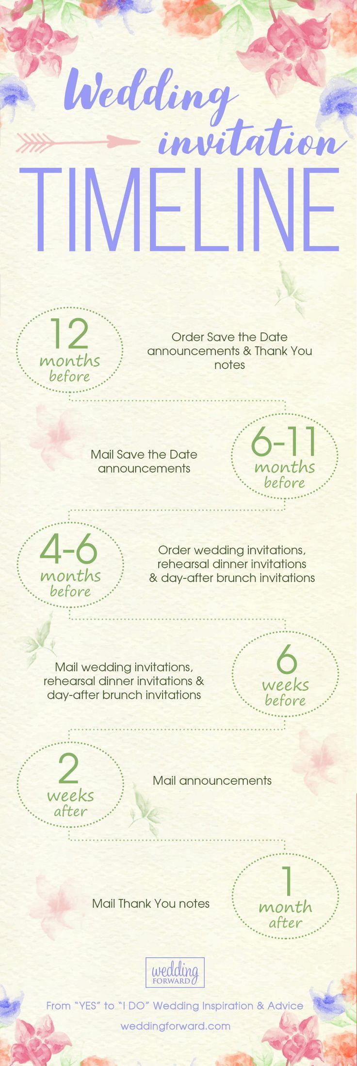 Wedding Stationery Guide - What to Get, Send and When ❤️ One of the most confusing parts of planning your wedding can be dealing with the wedding stationary. All you need is this wedding invitation timeline. See more: http://www.weddingforward.com/wedding