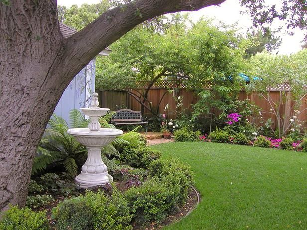Pictures of formal english gardens for Formal english garden designs