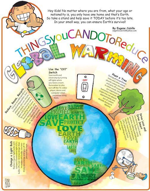 "Teaching ""Things You Can Do to Reduce Global Warming"""