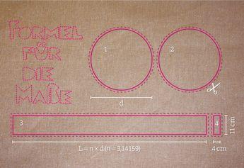 Formel für den Kreisumfang Zuschnitte