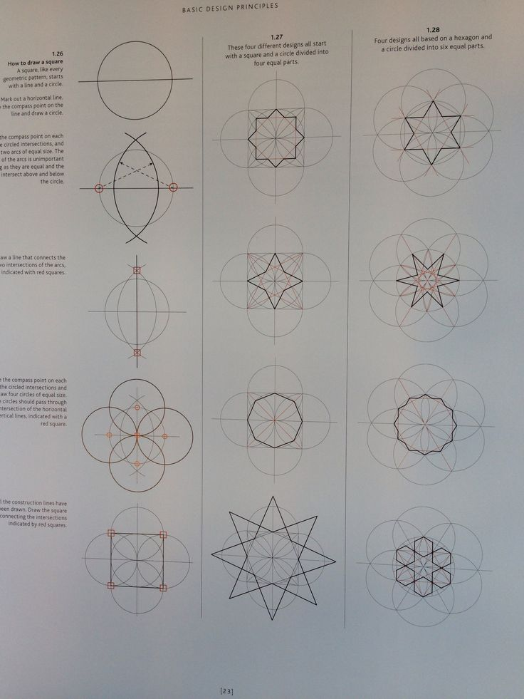 The process for making islamic geometry.