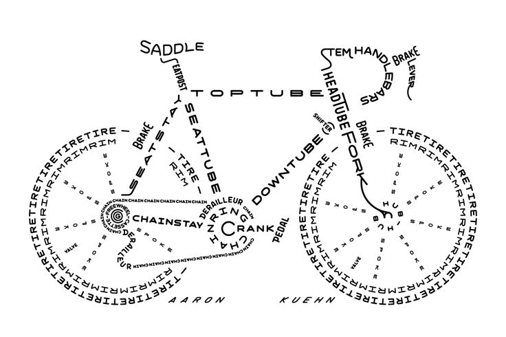 The BICYCLE TYPOGRAM is calling you with a chainring, crank, spokes and a saddle. Ride on! Aaron Kuehn - Bicycle Typogram