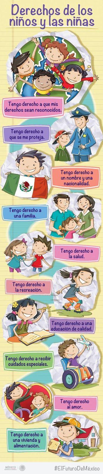 Derechos de los niños y las niñas. ~ Educación Preescolar, la revista