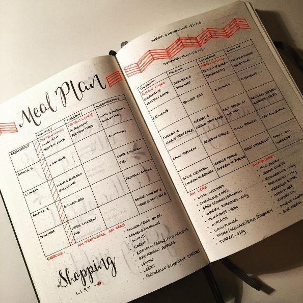 Planejando as refeições semanais
