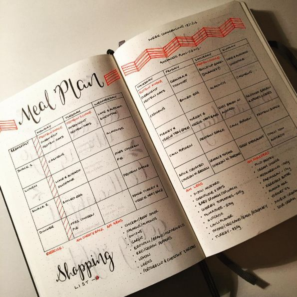 This gorgeous weekly meal spread to plan it all ahead of time — or log as you go: | 29 Bullet Journal Layouts For Anyone Trying To Be Healthy