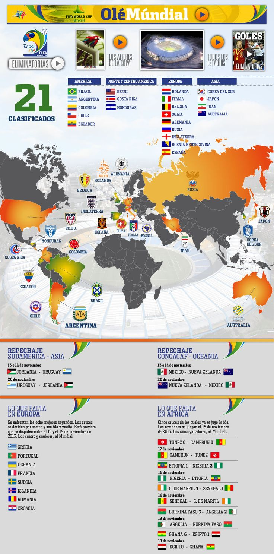 64 best piala dunia brazill images on pinterest football world clasificados mundial 2014 ol nvjuhfo Images