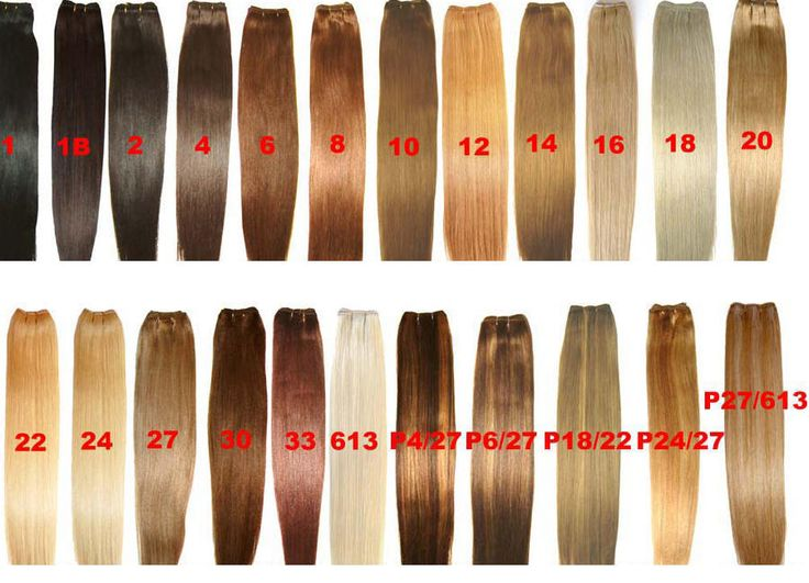 The  Best Loreal Hair Color Chart Ideas On   Loreal