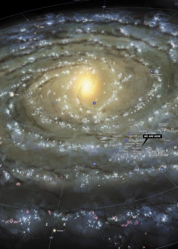Our solar system is so small compared to our galaxy the milky way