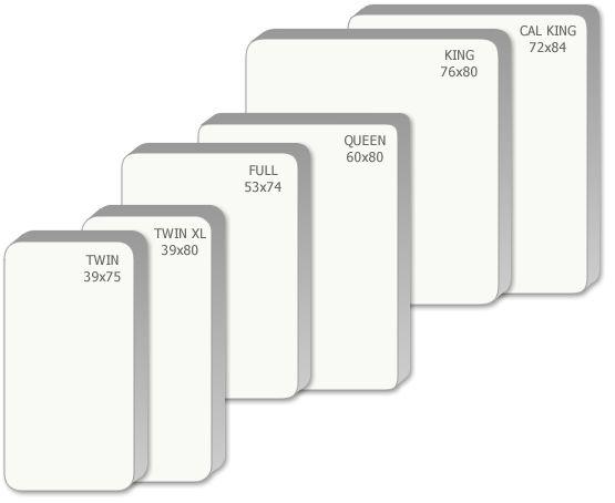 25+ best ideas about Twin Xl Mattress Pad on Pinterest | Foam ...