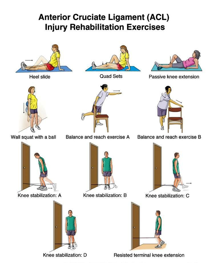 Anterior Cruciate Ligament (ACL) Injury Exercises for Knee Pain!!  Are your knees killing you?  New research suggests that exercise and physical therapy are just as effective as surgery for relief from chronic knee pain related to arthritis...