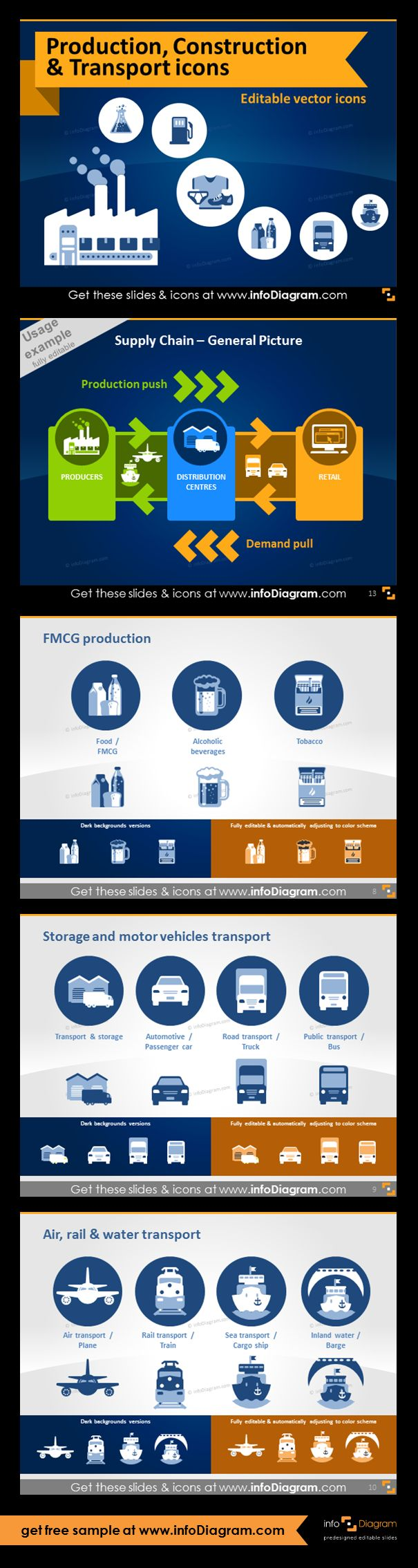 Industry icons: FMCG production icons: food FMCG, alcoholic beverages, tobacco symbols. Storage and motor vehicles transport icons: transport, storage, automotive, car, truck, road transport, public transport, bus. Air, land, water transport icons: air transport, plane, rail transport, sea transport, cargo ship, barge, inland symbols. Usage example on Supply Chain - General Picture illustration (infographics with icons).